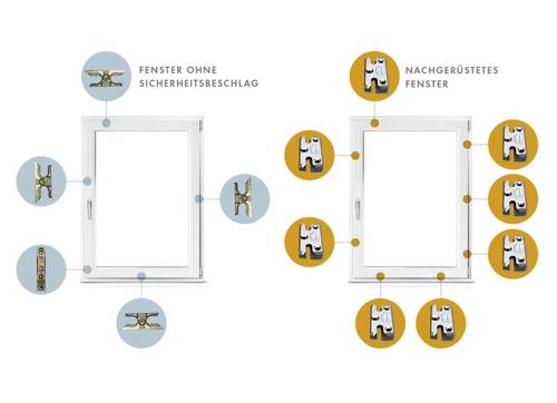 mechanischer einbruchschutz sti stender tischlerei und holzverarbeitung. Black Bedroom Furniture Sets. Home Design Ideas